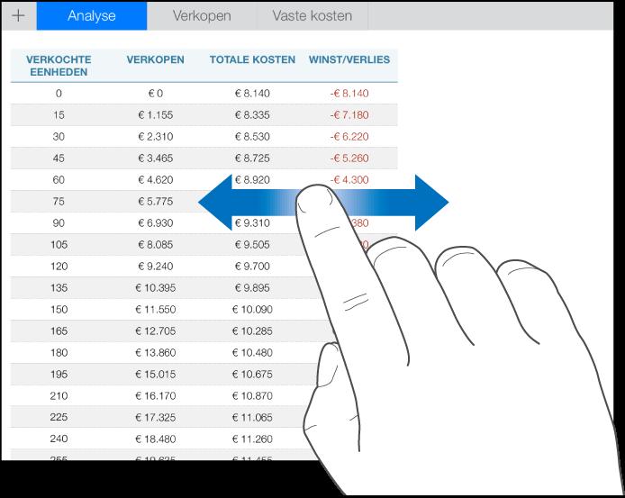 Met één vinger naar links en rechts bewegen om horizontaal in een tabel te scrollen.