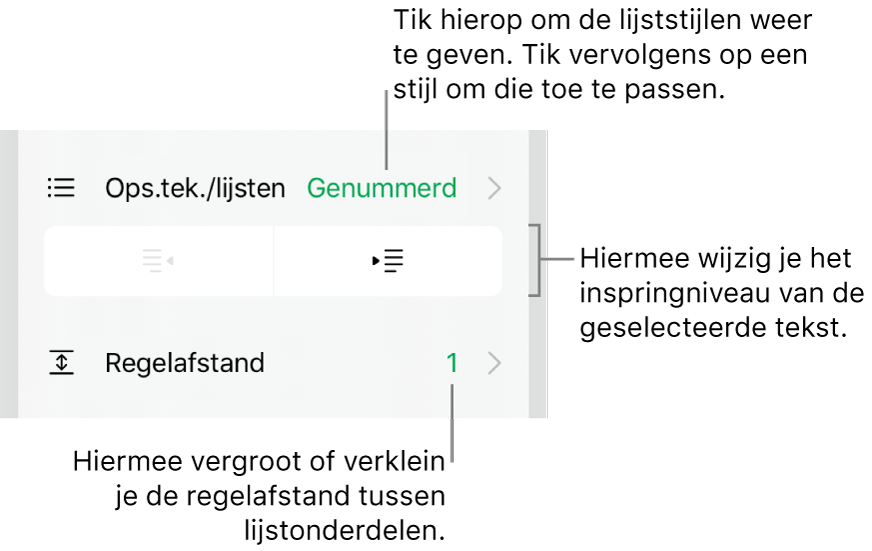 Het gedeelte 'Ops.tek./lijsten' van de opmaakregelaars met uitleg bij 'Ops.tek./lijsten', de inspringknoppen en de regelaars voor de regelafstand.