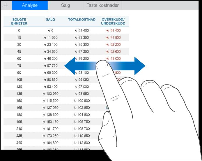 Én finger som flyttes til venstre og høyre for å rulle fra side til side inne i en tabell.
