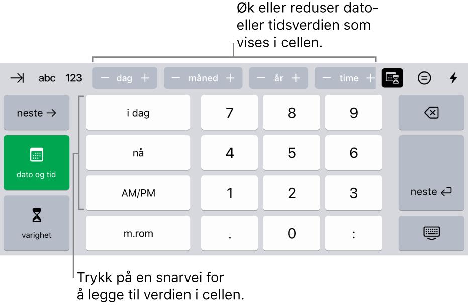 Dato og tid-tastaturet. Knapper øverst viser tidsenheter (dag, måned, år og time) som du kan justere trinnvis for å endre verdien i cellen. Det er taster på venstre side for å bytte mellom tastaturer for dato og tid og varighet, og talltaster i midten av tastaturet.