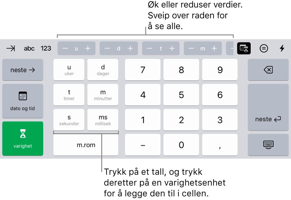 Varighetstastaturet, med knapper øverst i midten som viser tidsenheter (uker, dager og timer) som du kan justere trinnvis for å endre verdien i cellen. Til venstre er det taster for uker, dager, timer, minutter, sekunder og millisekunder. I midten av tastaturet er det talltaster.