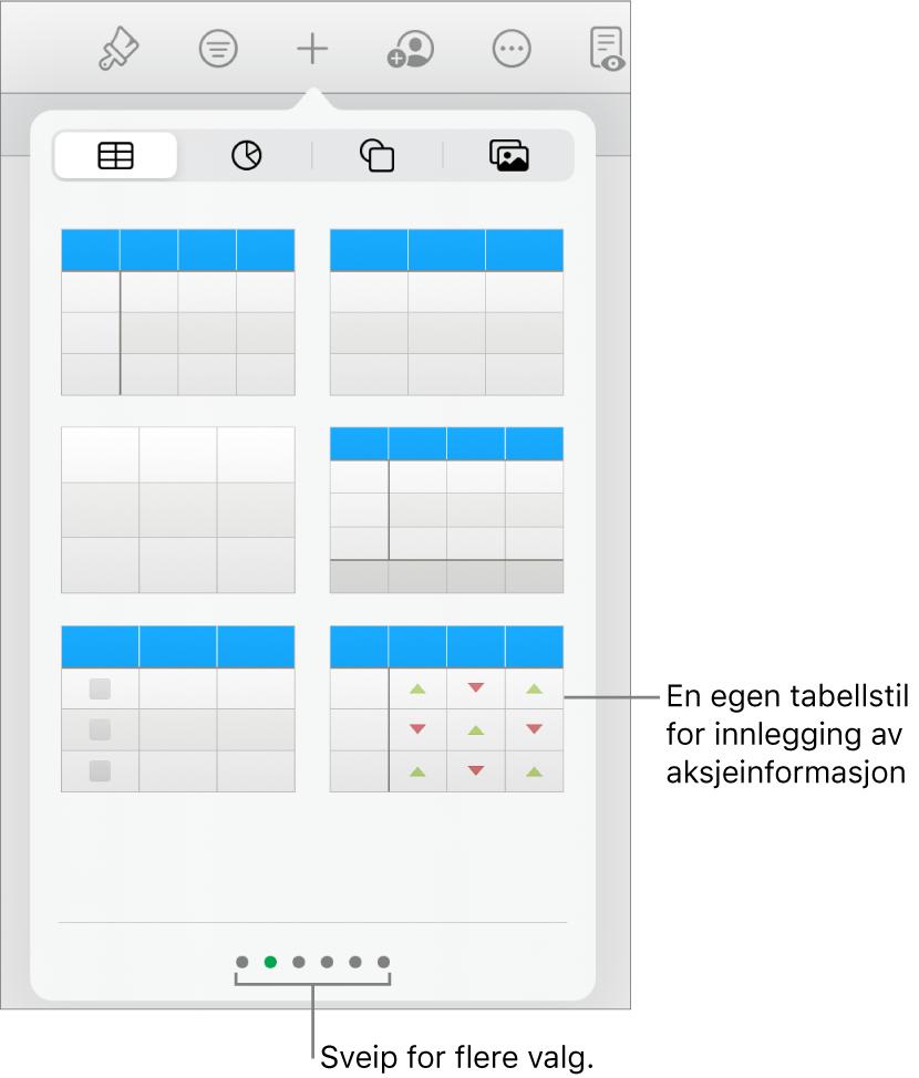 Tabell-knappen markert, med tabellstilene nedenfor. Aksjetabellstilen er nederst i høyre hjørne.