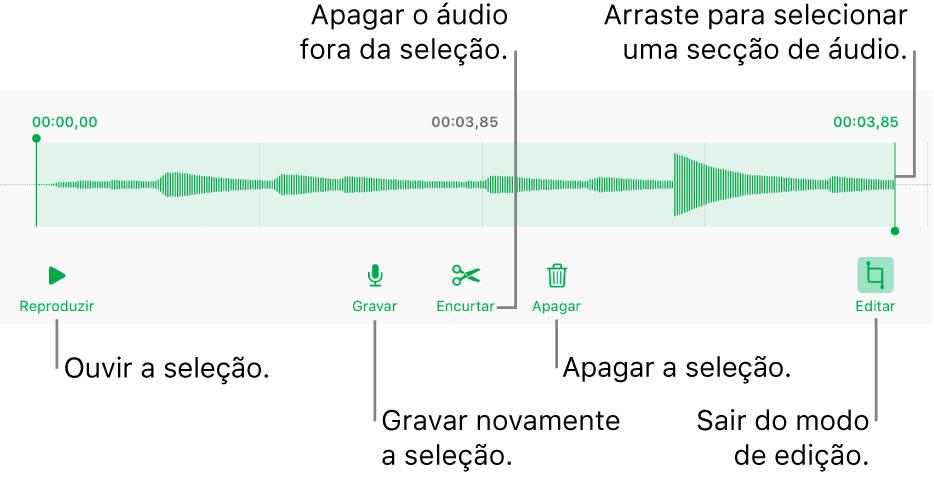 """Controlos para editar áudio gravado. Os puxadores indicam a secção selecionada da gravação e os botões Pré-visualizar, Gravar, Encurtar, Apagar e """"Modo de edição"""" estão por baixo."""