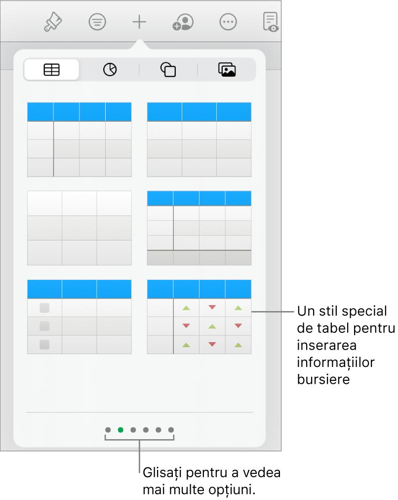 Butonul Tabel selectat, cu stilurile de tabel afișate mai jos. Stilul de tabel bursier se află în colțul din dreapta jos.