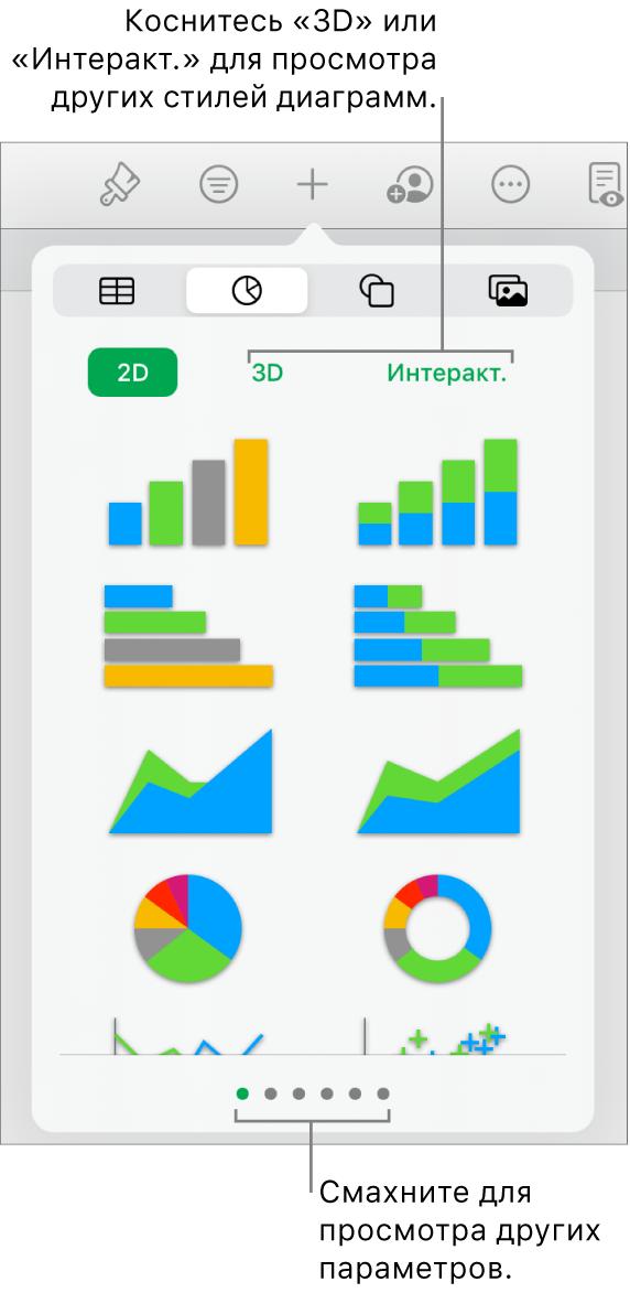Меню «Диаграмма» с 2D‑диаграммами.