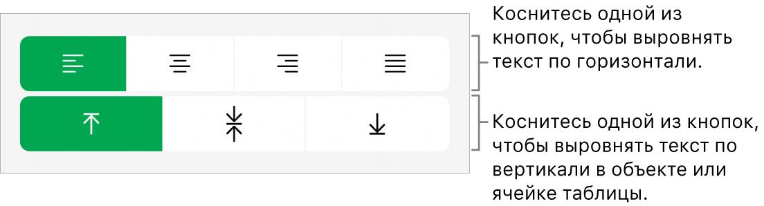 Кнопки для выравнивания текста по горизонтали и вертикали.