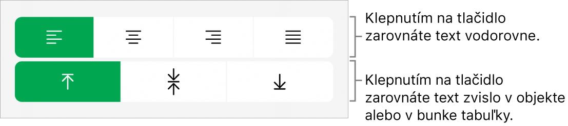 Tlačidlá na vodorovné azvislé zarovnanie textu.