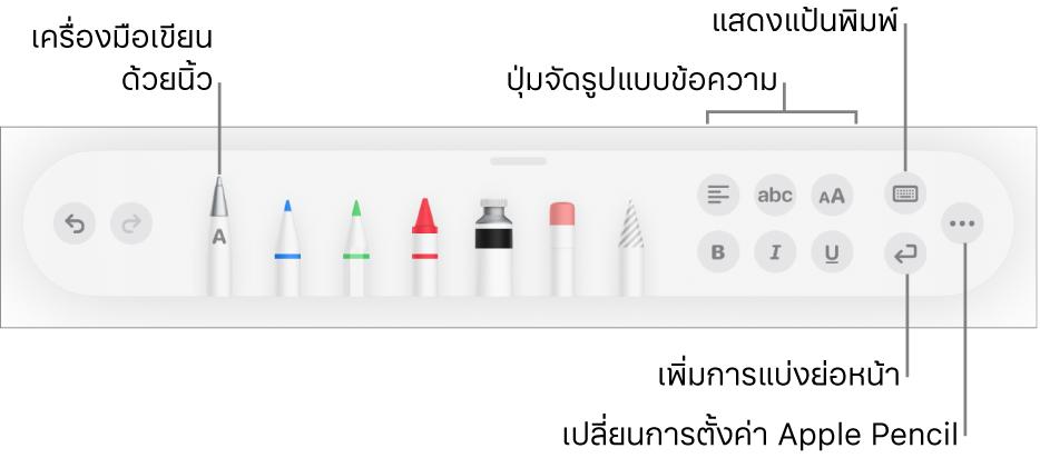 แถบเครื่องมือการเขียนและการวาดที่มีเครื่องมือเขียนด้วยนิ้วอยู่ทางด้านซ้าย ด้านขวาคือปุ่มสำหรับจัดรูปแบบข้อความ แสดงแป้นพิมพ์ เพิ่มการแบ่งย่อหน้า และเปิดเมนูอื่นๆ