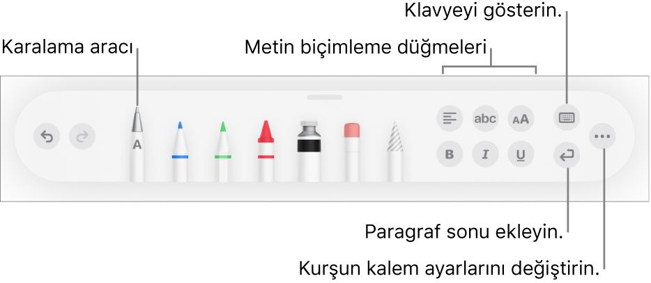Solda Karalama aracı ile yazma ve çizme araç çubuğu. Sağda ise metni biçimleme, klavyeyi gösterme, paragraf sonu ekleme ve Daha Fazla menüsünü açma düğmeleri.