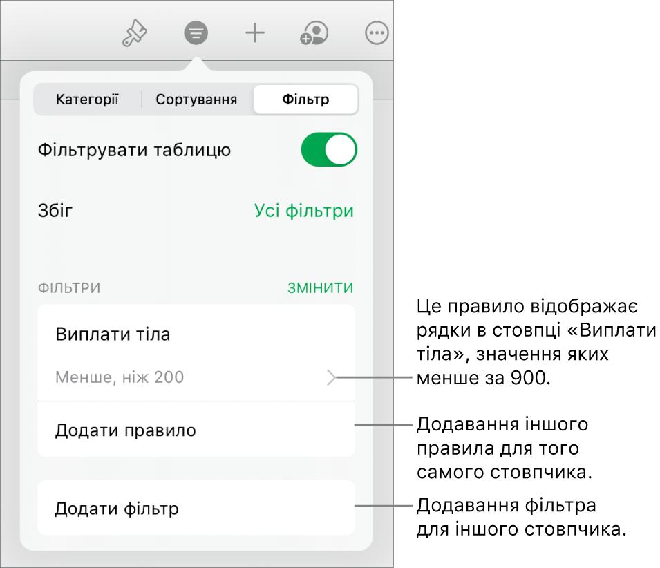 Інструменти додавання нових правил фільтрування та редагування наявних.