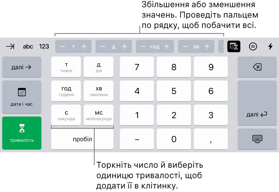 Посередині клавіатура тривалості з кнопками вгорі, які відображають одиниці часу (тижні, дні та години) і дають змогу покроково змінювати значення в клітинці. Клавіші ліворуч позначають тижні, дні, години, хвилини, секунди та мілісекунди. Клавіші з цифрами розташовуються посередині клавіатури.