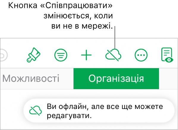 Кнопки вгорі екрана з кнопкою «Співпрацювати», заміненою на значок хмарки з діагональною лінією. Попередження на екрані «Ви офлайн, утім ви досі можете редагувати».