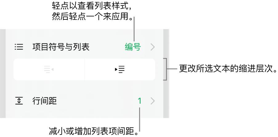 """""""格式""""控制的""""项目符号与列表""""部分,其中标注指向""""项目符号与列表""""、减少缩进和缩进按钮以及行间距控制。"""