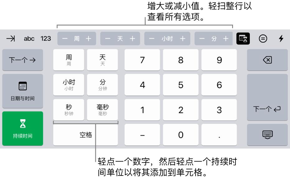 顶部中间带按钮的持续时间键盘显示时间单位(周、日和小时),您可以递增这些时间单位来更改单元格中的值。左侧带有周、日、小时、分钟、秒钟和毫秒的键。数字键位于键盘中间。