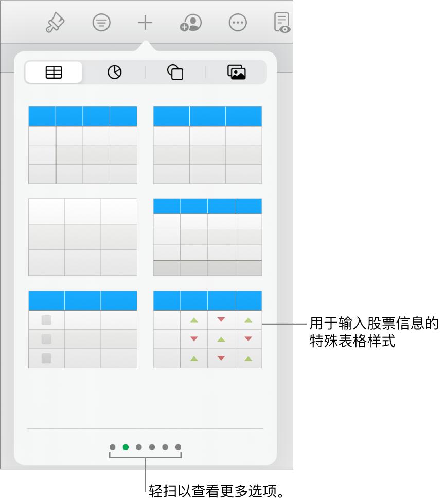 """""""表格""""按钮已选中,下方显示表格样式。股票表格样式位于右下角。"""
