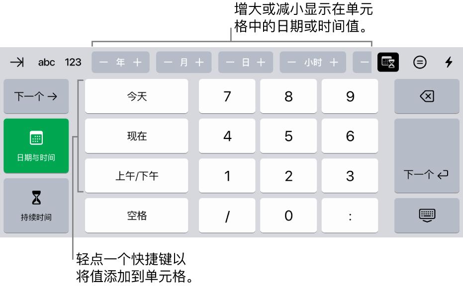 日期和时间键盘。顶部的按钮显示时间单位(月、日、年和小时),您可以递增这些时间单位来更改单元格中显示的值。键盘左侧的键可切换日期、时间和持续时间,中间为数字键。