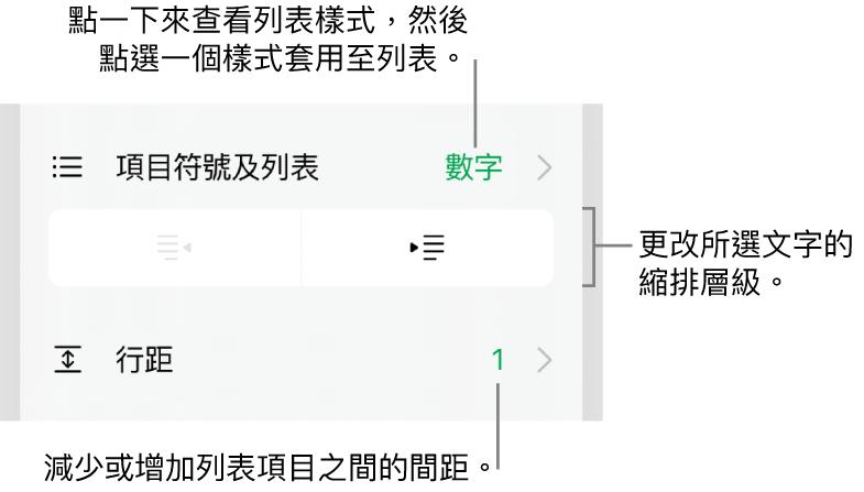 「格式」控制項目的「項目符號及列表」區域,説明文字指向「項目符號及列表」、「減少縮排」和「縮排」按鈕,以及行距控制項目。