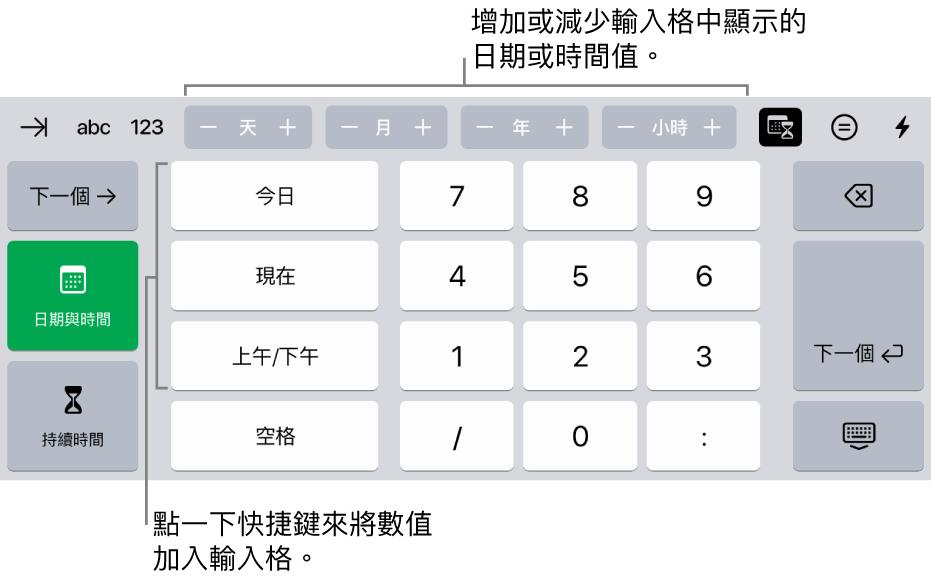 日期與時間鍵盤。最上方的按鈕顯示時間單位(月、日、年或小時),你可以增量以更改輸入格中顯示的值。左側的按鍵可用於在鍵盤上切換日期與時間及時長,鍵盤中央是數字鍵。