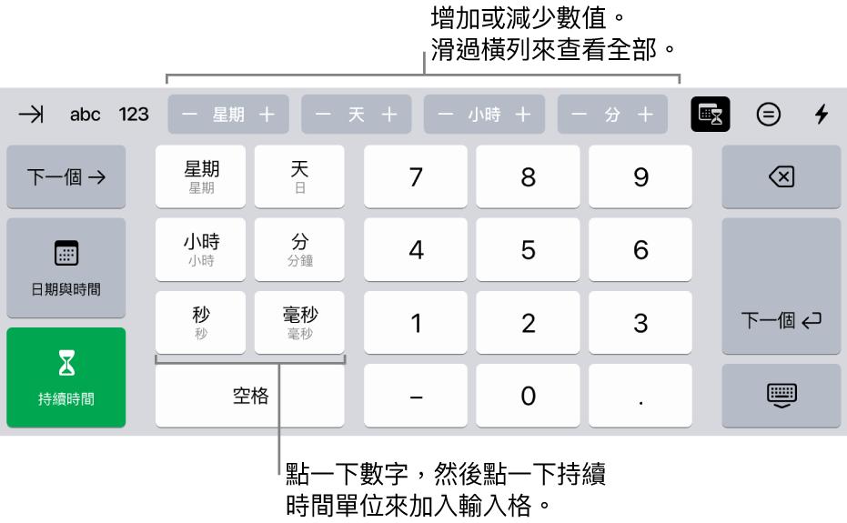 持續時間鍵盤最上方中央帶有一排按鈕,顯示時間單位(週、日和小時),你可以增量以更改輸入格中的值。左側的按鍵顯示週、日、小時、分鐘、秒鐘和毫秒。數字鍵位於鍵盤的中央。
