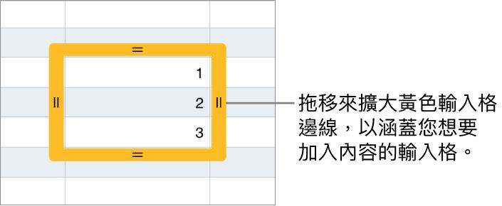 所選的輸入格帶有大的黃色邊線,您可以拖移來自動填充輸入格。