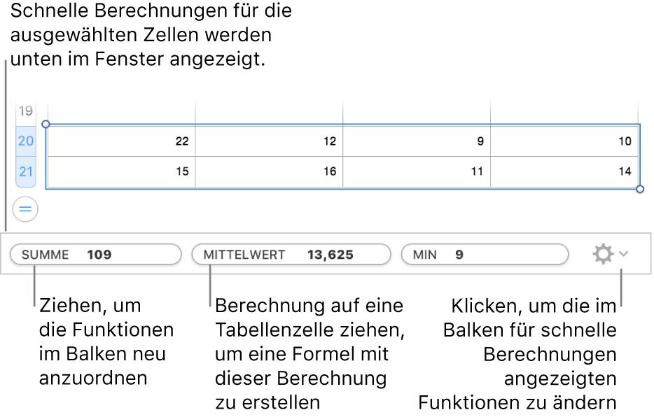 Durch Ziehen können Funktionen neu angeordnet oder Berechnungen in eine Tabellenzelle eingefügt werden; durch Klicken auf das Menü zum Ändern von Funktionen kann ausgewählt werden, welche Funktionen angezeigt werden.