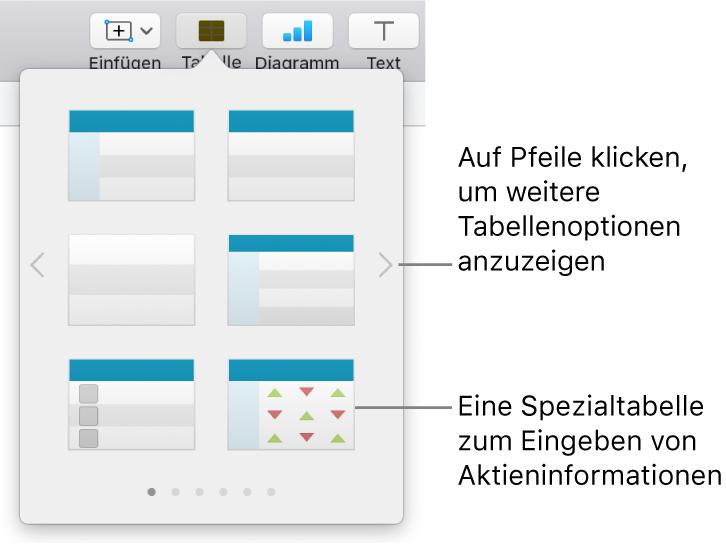 Das Tabellenmenü mit Miniaturen von Tabellenstilen und mit einem speziellen Stil zum Eingeben von Aktieninformationen unten rechts. Die unten befindlichen sechs Punkte weisen darauf hin, dass du durch Streichen weitere Stile einblenden kannst.