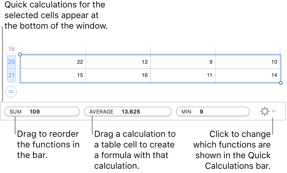Drag to reorder functions, drag a calculation to a table cell to add it, or click the change functions menu to change which functions are shown.