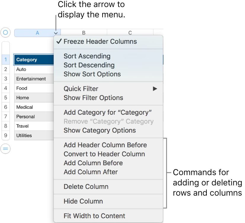 The table column menu with commands for adding or deleting rows and columns.