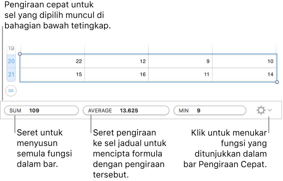 Seret untuk menyusun semula fungsi, seret pengiraan ke sel jadual untuk menambahnya atau klik menu tukar fungsi untuk menukar fungsi yang ditunjukkan.