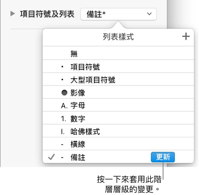 「列表樣式」彈出式選單,新樣式名稱旁邊有「更新」按鈕。