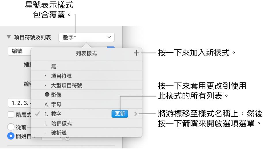 「列表樣式」彈出式選單,包括代表覆蓋的星號和指向「新增樣式」按鈕的説明文字,以及管理樣式的選項子選單。
