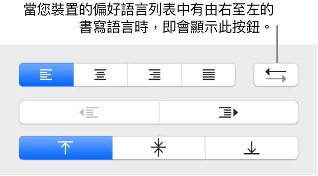 「格式」側邊欄「對齊方式」區域中的「段落方向」按鈕。
