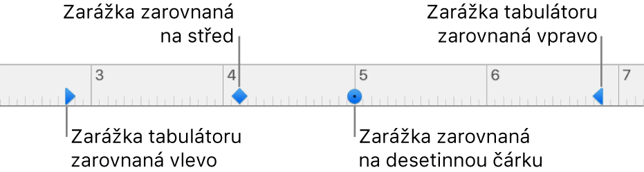 Pravítko se značkami levého apravého okraje odstavce azarážkami se zarovnáním doleva, na střed, na desetinnou čárku adoprava