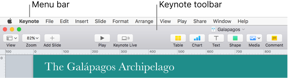 The menu bar at the top of the screen with Apple, Keynote, File, Edit, Insert, Format, Arrange, View, Share, Window, and Help menus. Below the menu bar is an open Keynote presentation with toolbar buttons across the top for View, Zoom, Add Slide, Play, Keynote Live, Table, Chart, Text, Shape, Media, and Comment.
