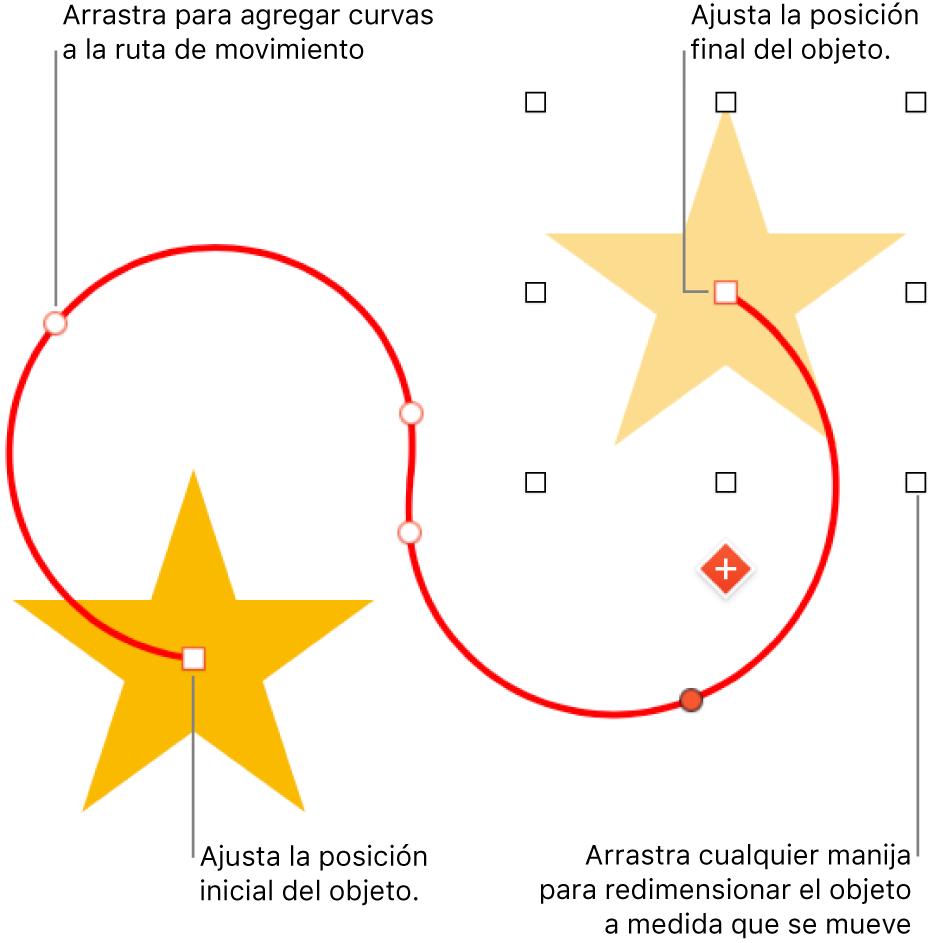 Un objeto con una trayectoria de movimiento curvo personalizado. Un objeto opaco muestra la posición inicial y un objeto fantasma muestra la posición final.