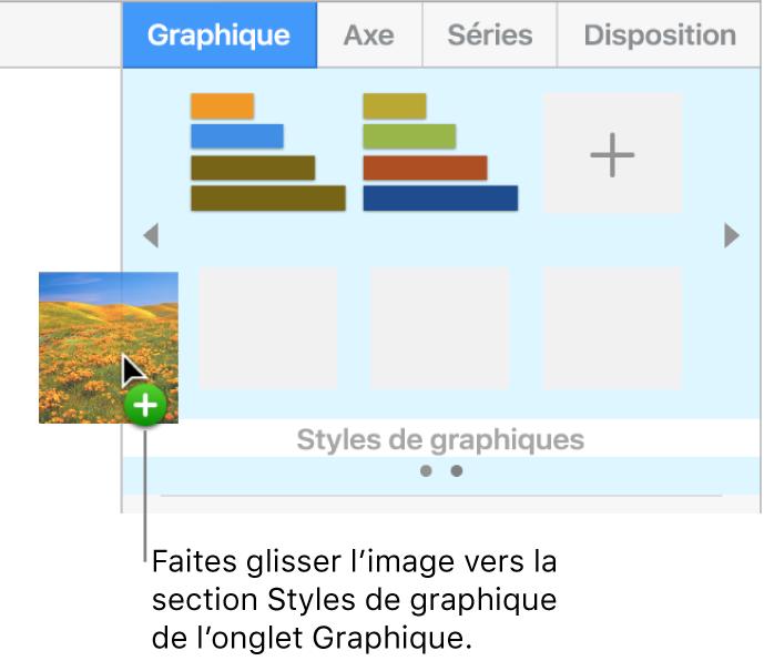 Image glissant vers les styles de graphiques en vue de créer un nouveau style.