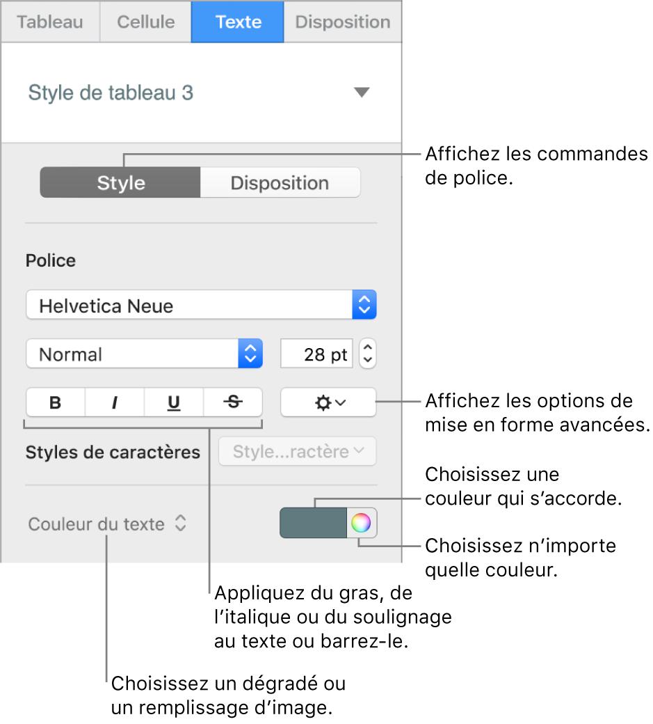 Commandes permettant d'appliquer un style au texte d'un tableau.