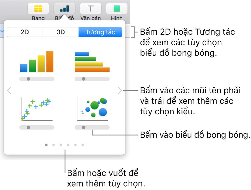 Menu thêm biểu đồ đang hiển thị biểu đồ tương tác, bao gồm biểu đồ bong bóng.