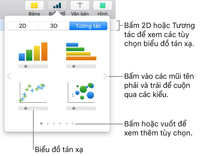 Hình ảnh hiển thị các loại biểu đồ khác nhau mà bạn có thể thêm vào trang chiếu của mình, cùng các lời nhắc đến biểu đồ tán xạ.