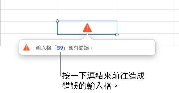 輸入格錯誤連結。