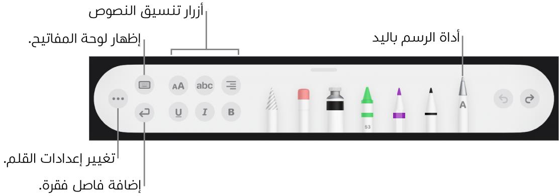 شريط أدوات الكتابة والرسم وبه أداة الرسم باليد على اليمين. على اليسار توجد أزرار لتنسيق النص وإظهار لوحة المفاتيح وإضافة فاصل فقرة وفتح قائمة المزيد.