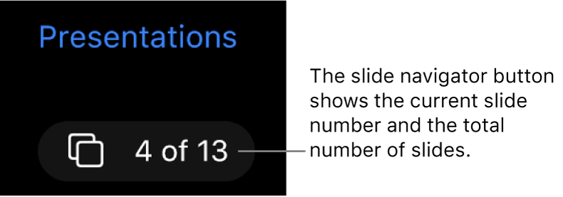 The slide navigator button showing 4 of 13, located below the Presentations button near the top-left corner of the slide canvas.