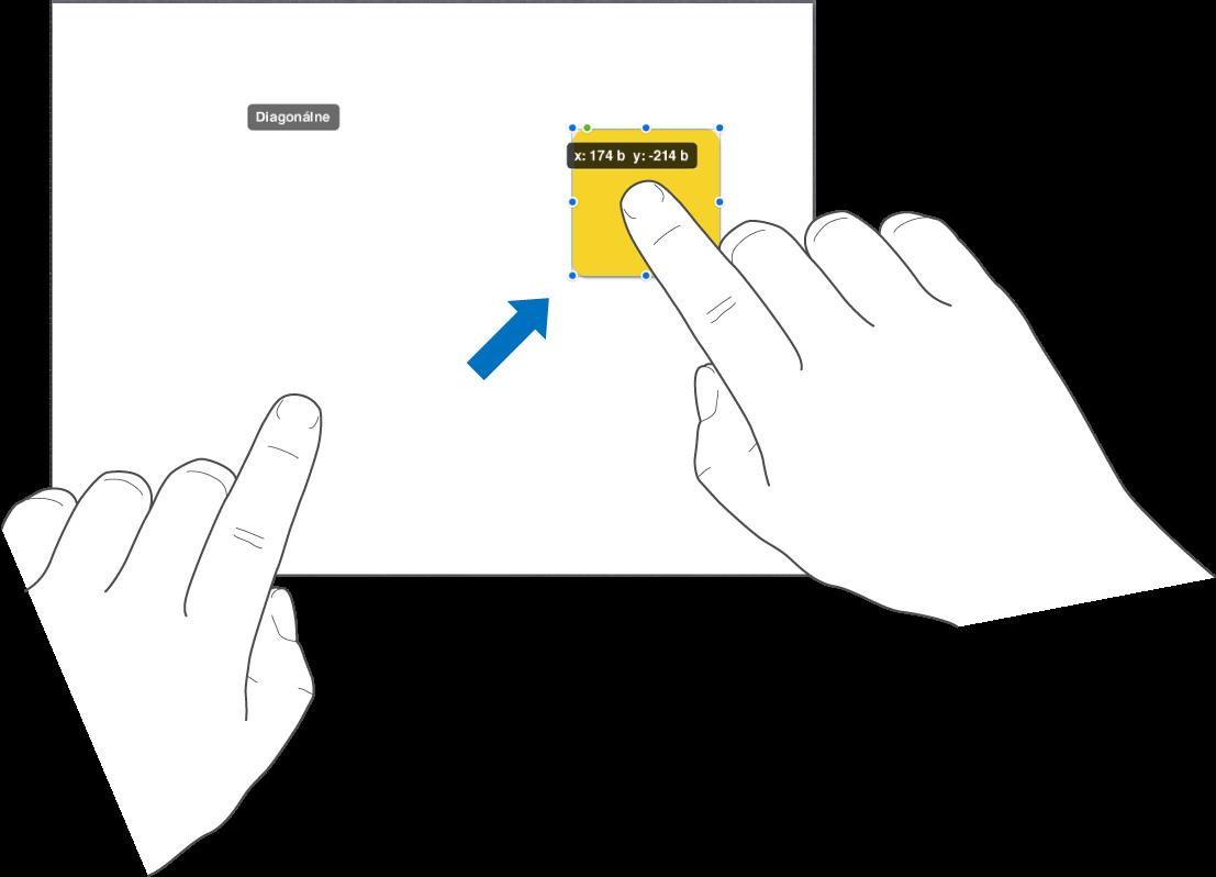 Jeden prst vyberajúci objekt aďalší prst vykonávajúci gesto potiahnutia smerom khornej časti obrazovky.