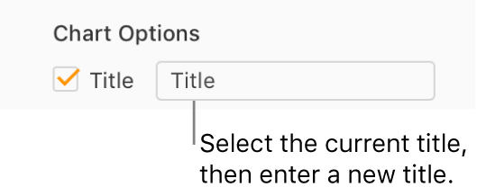 """In the Chart Options section of the Format sidebar, the Title checkbox is selected. The text field to the right of the checkbox shows the placeholder chart title, """"Title."""""""