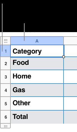 Fila seleccionada en una tabla con llamadas de las selecciones de fila y columna