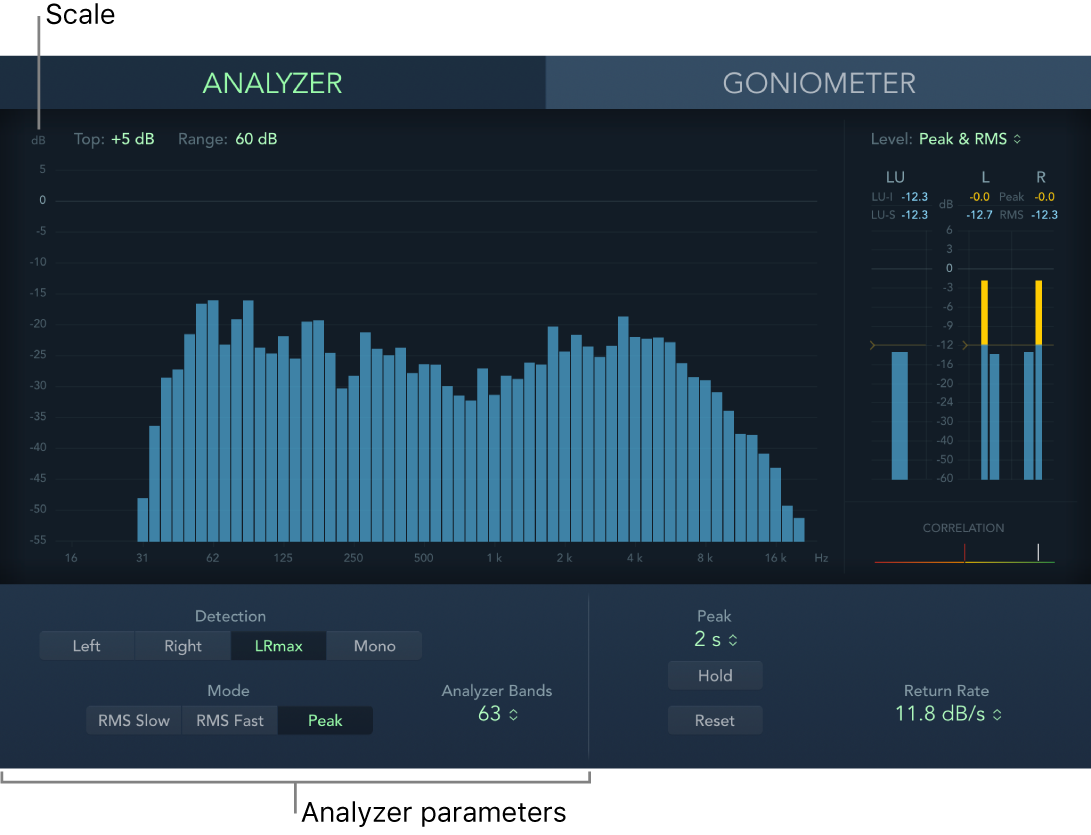 Controles de Analyzer de MultiMeter.