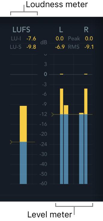 Medidores Loudness y Level de MultiMeter.