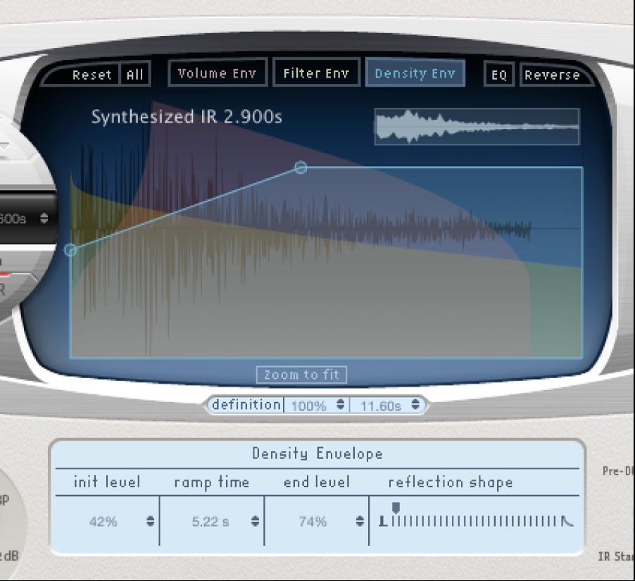 Controles de envolvente de densidad de SpaceDesigner.