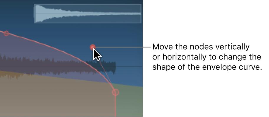 Sección de pantalla principal de SpaceDesigner, que muestra ediciones gráficas de la envolvente.
