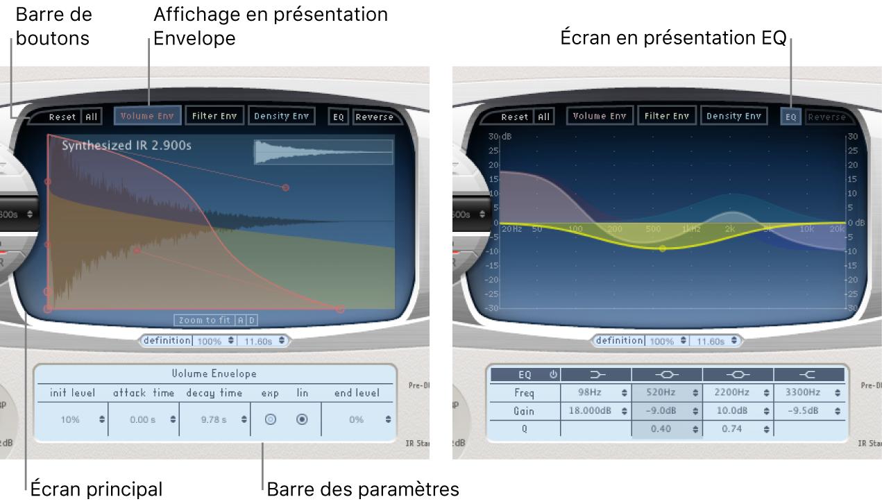 Présentations d'enveloppe et d'égaliseur (EQ) de Space Designer.